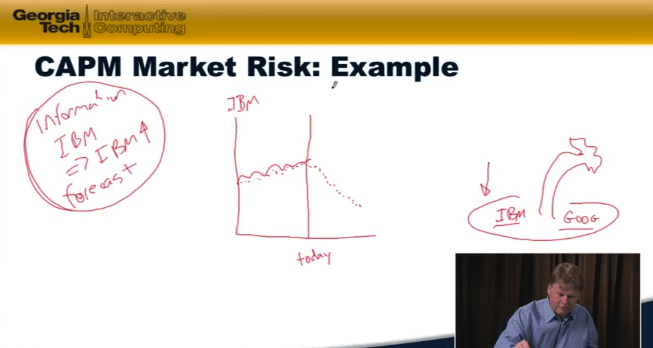 Course Review: Computational Investing Part 1 offered by