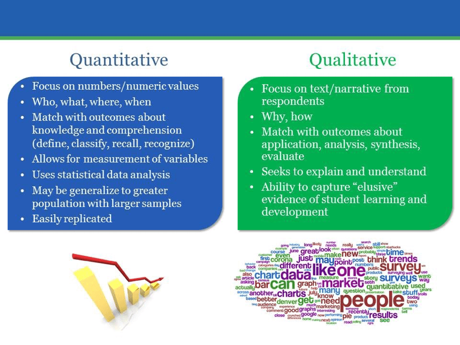 what is the difference between qualitative and quantitative data