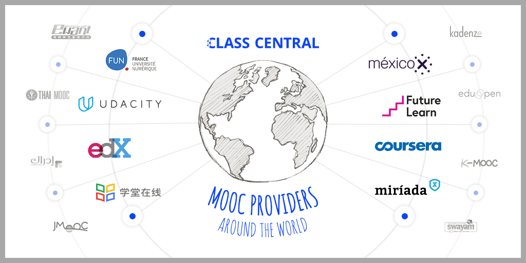 MOOC Providers around the world
