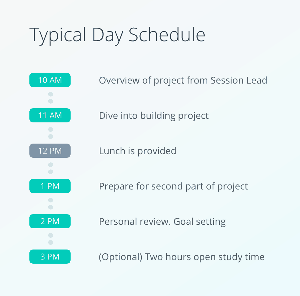 Udacity Connect Intensive Schedule