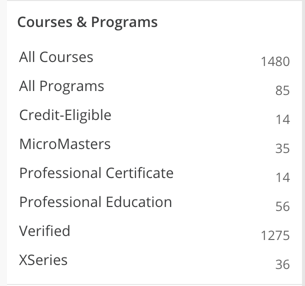 decoding edx's newest credential: professional certificate programs