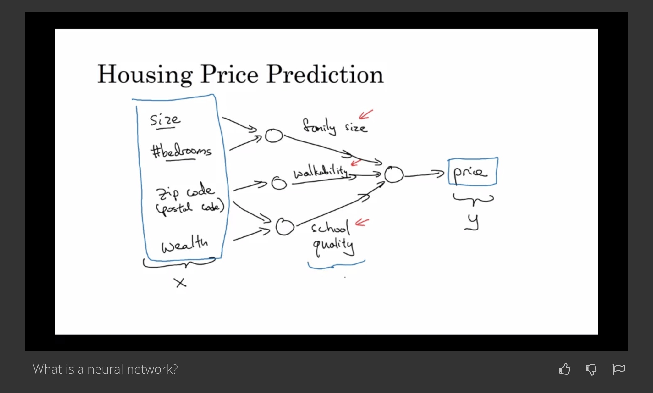 Housing Prices Lecture Slide
