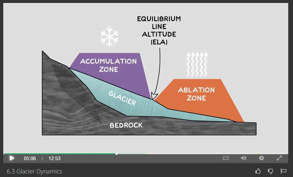 In-Depth Review: Mountains 101 MOOC on Coursera — Class Central