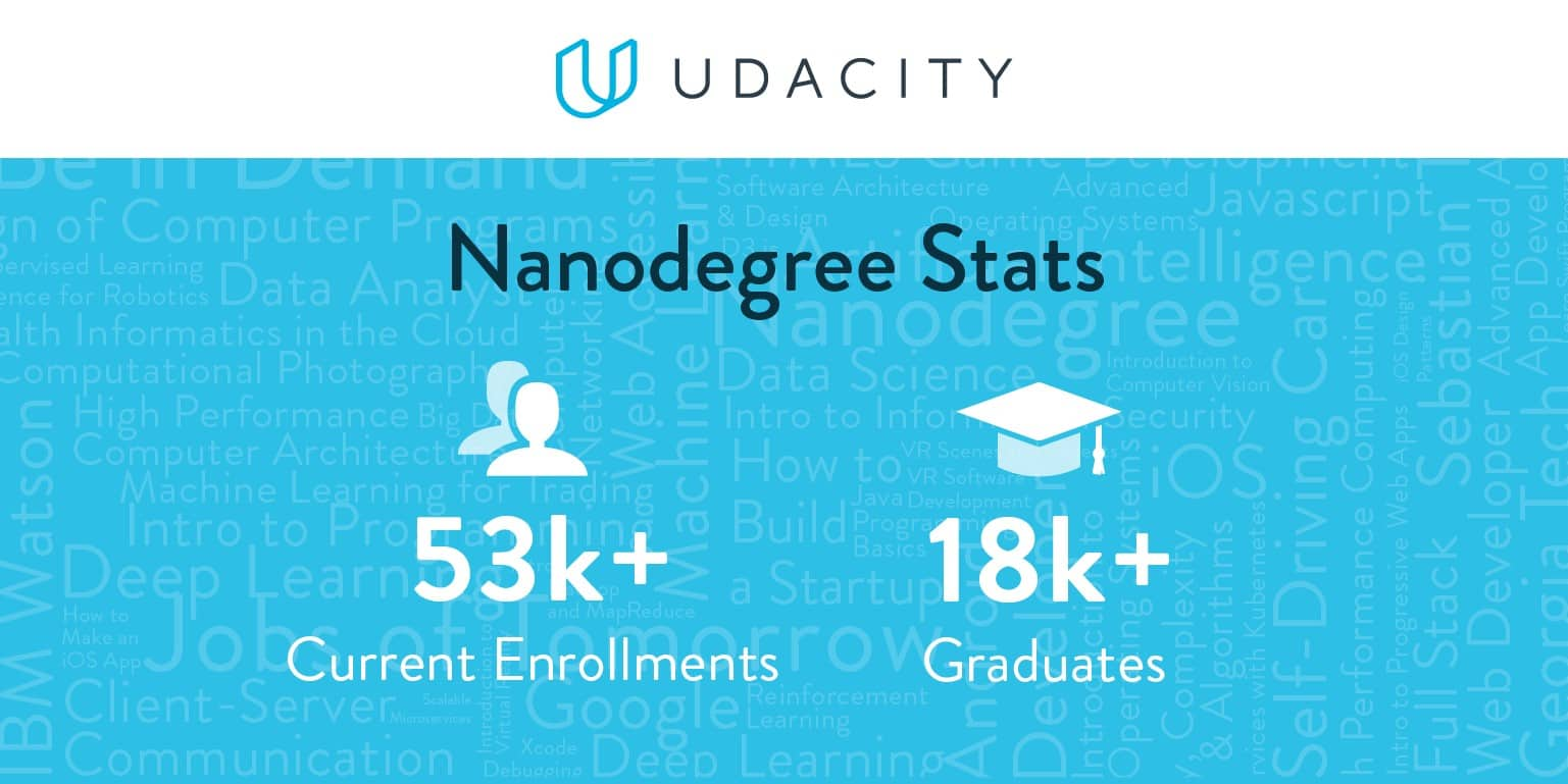 Nanodegree stats from Udacity