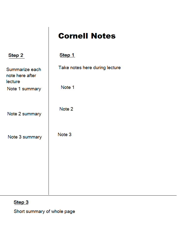 Cornell notes