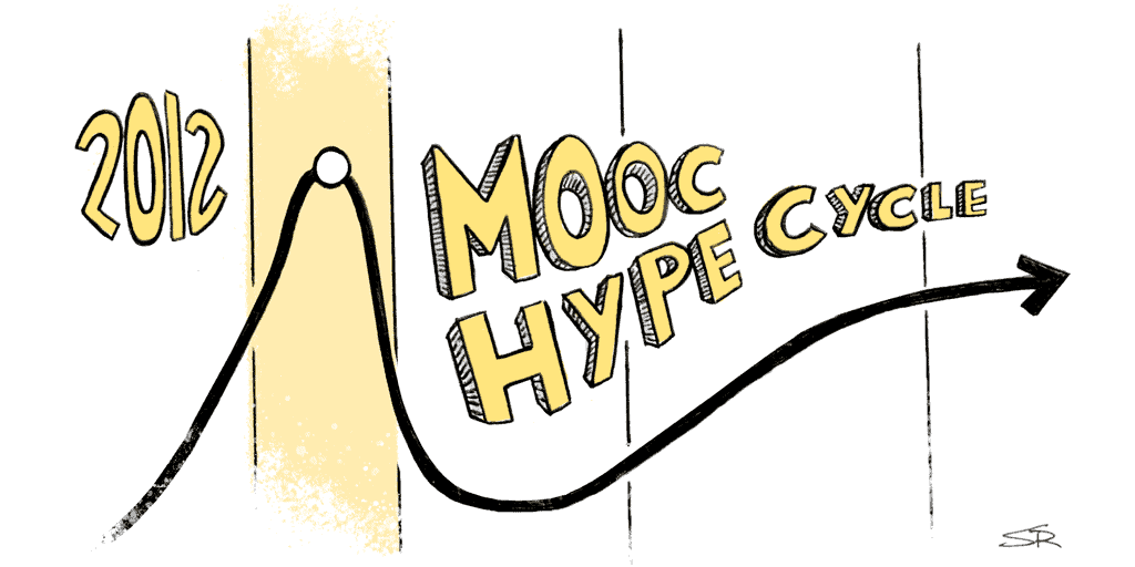 MOOC Hype Revisited