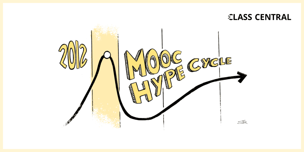Hype Cycle MOOCWatch 22 Illustration