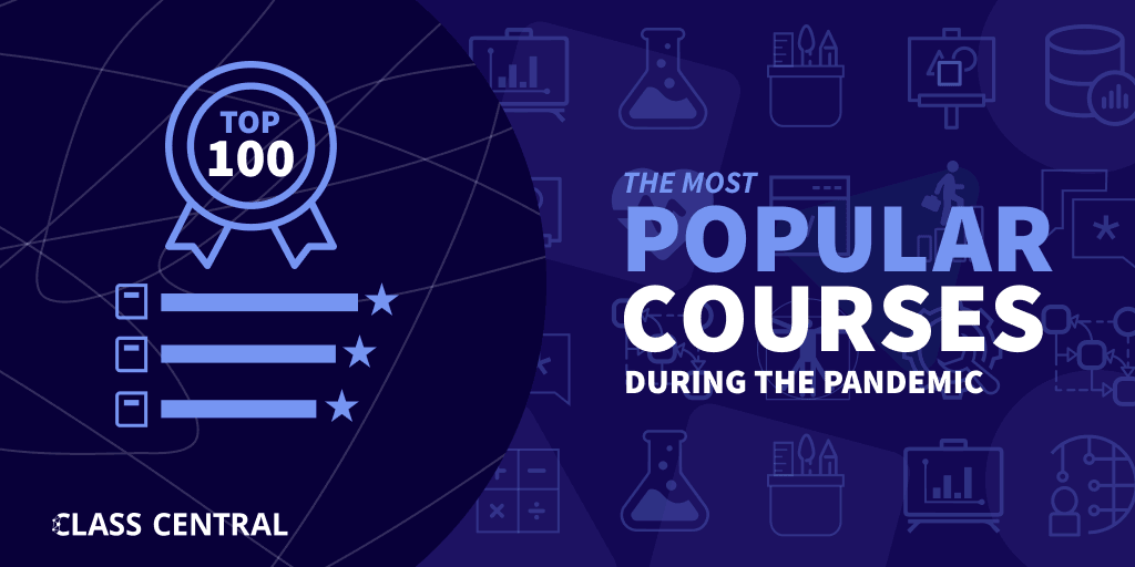 Top 100 Courses During the Pandemic