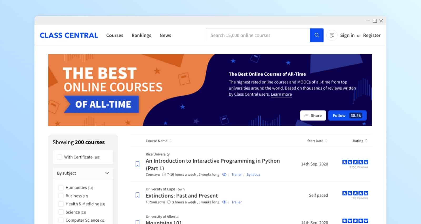 Class Central's Best Online Courses of All Time Ranking Screenshot