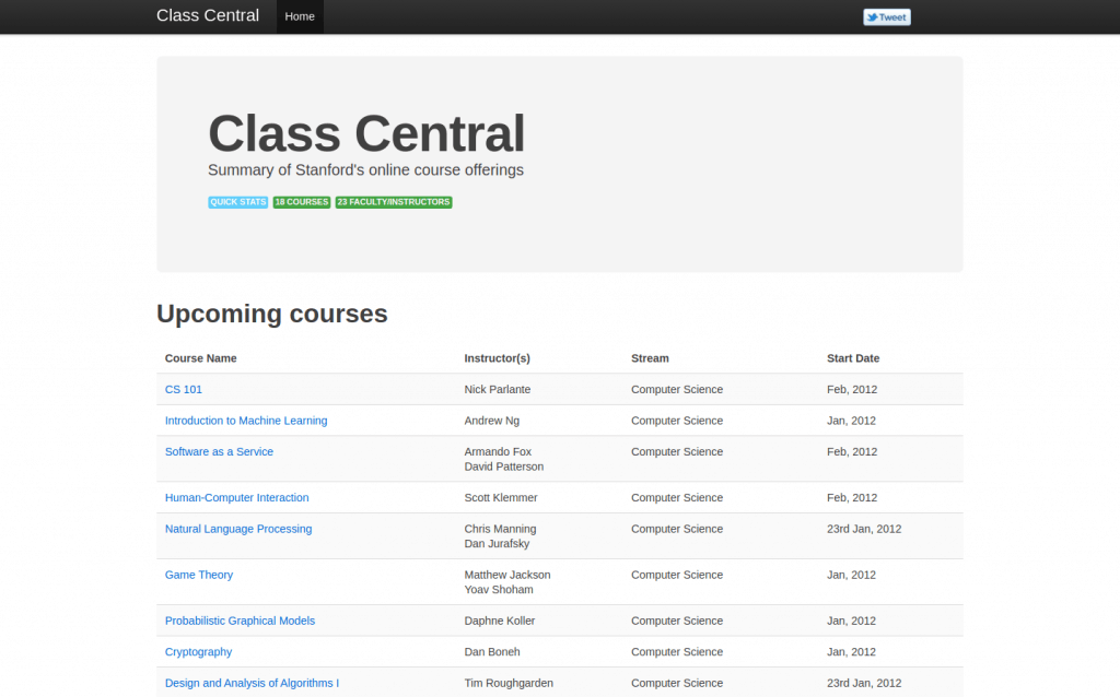 Class Central homepage in December 2011
